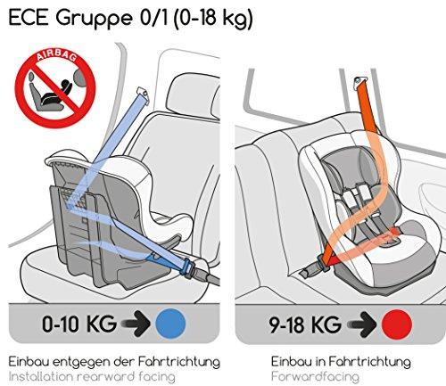 Osann Kinderautositz Safety Plus NT Pop Black schwarz grau, 0 bis 18 kg, ECE Gruppe 0 / 1, von Geburt bis ca. 4 Jahre, reboard bis 10 kg nutzbar - 2